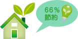 66%節約